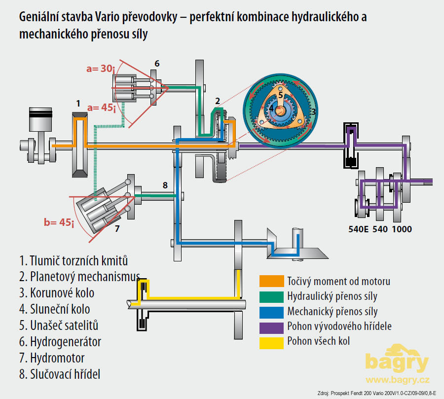 wiring diagram for fuel shutoff solenoid starter solenoid