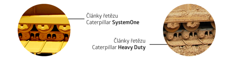 SystemOne vs. Heavy Duty